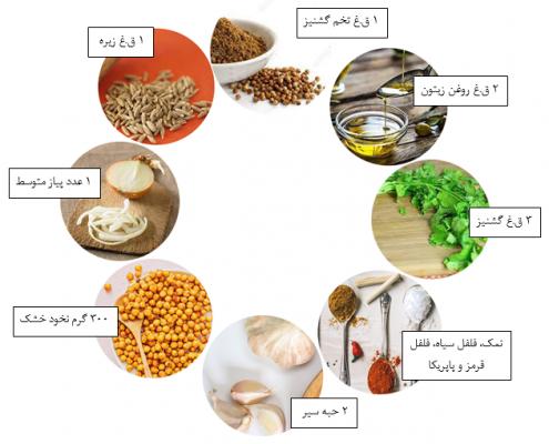مواد لازم برای تهیه فلافل رژیمی
