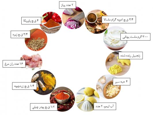 مواد لازم برای تهیه مرغ تندوری
