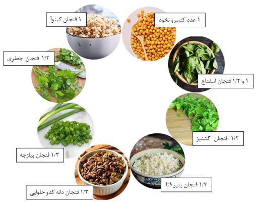 مواد لازم برای تهیه سالاد کینوا