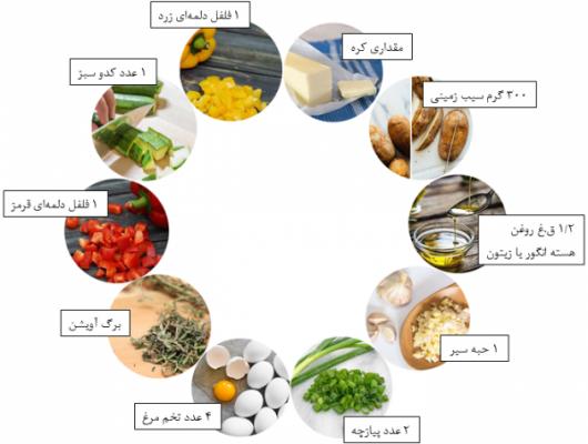 مواد لازم برای صبحانه املت سبزیجات